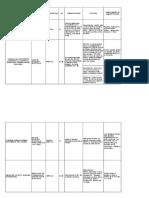 Matriz Administracion Medicamentos Parenterales 2015 (1)