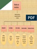 Mapa Mental Modelos de Inventario