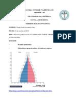 Dinámica poblacional de ECUADOR, de UN PAIS DE AMERICA UNO DE EUROPA Y UNO DE ASIA