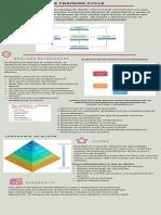Infografia -
