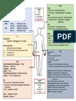 ABX by System.pdf