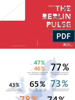 The Berlin Pulse 2018