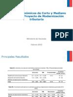 PPT Mesa Técnica (efectos económicos del PDL)