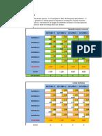 Ejercicios 3,4 ,5 y 6 Metodos Deterministicos- Luis Jose