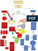 Ejercicio 4 Metodologia de Sistemas Blandos