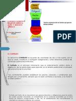 1RA  SESION  CONTRATO  RELACION  JURIDICA    ACTO  JURIDICO  CLASIFICACION.pptx