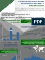 Difusion_2_0_Datos_Basicos_2010