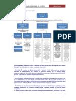 Material de Apoyo Sistemas de Costos - Concepciones de Costeo (Variable y Absorción)