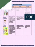 10. Grafico ; Métodos de Evaluación de Desempeño