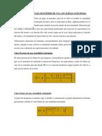 6.5 Cálculo de La Tasa de Interés de Una Anualidad Anticipada