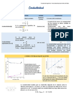 Laboratorios de Reactores y Control - UNMDP