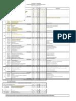 Malla Curricular Ug Ingenieria Industrial 2019-1-1553204192