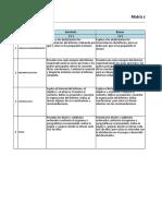 Rúbrica para Informe ABP.xlsx