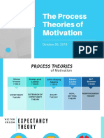The Process Theories of Motivation