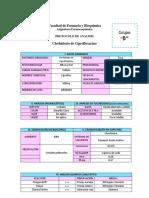 Tabla Clorhidrato de Ciprofloxacino
