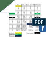 Freebitcoin spreadsheet