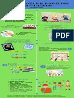 Infografía Trabajo por proyectos