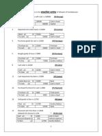 VOCHER ENTRY.pdf