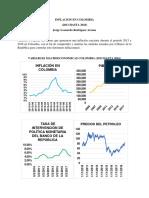 Inflacion en Colombia 2013-2016 4-1
