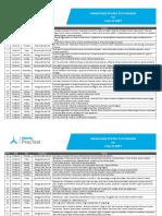 Class XI NEET Daily Practice Test.pdf