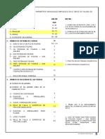 CLASIFICACIÓN DE LOS PARÁMETROS INDIVIDUALES EMPLEADOS EN EL ÍNDICE DE CALIDAD DE TÚNELES