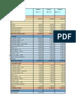 c_Orcamento-Fisico-Financeiro