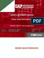 RBA Sem 15 - Redes Multiservicio