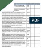 Lista de Postas Medicas