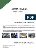 DIAGRAMA HOMBRE - MAQUINA.pptx