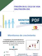 Monitoreo del Crecimiento en menores de 5 años