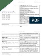 Bodhisattva Precepts.chinese-english.pdf
