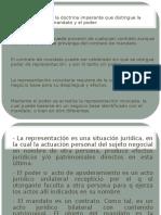 La Representacion PDF