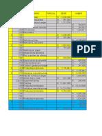 Taller de Costos Por Orden de Produccion