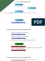 Resumen Metodologias Cuantitativas-cuali y Mixto Sampieri 6ta Edicion