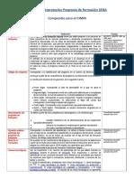 Glosario Interpretacion Programa de Formacion SENA
