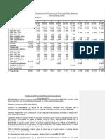 289_PDFsam_[PD] Documentos - Evaluacion de Los Proyectos de Inversion