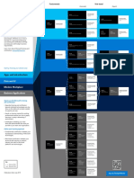 Microsoft training and certification poster (July 2019).pdf