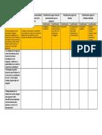 Ficha Análisis Investigaciones (3) (2)