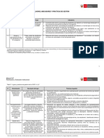 Logros, indicadores y prácticas de gestión