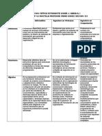 Aspectos Profesionales Entre ING En IF, SIS, CT.pdf