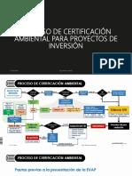 Sesion06 S6 Proceso de ertificación Ambiental Para Proyectos de Inversión