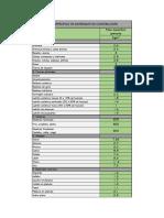 Pesosespecificosdematerialesdeconstruccin 150205124500 Conversion Gate02