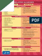 Heat_Related_Illness.pdf