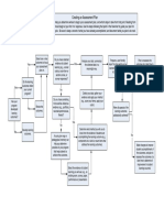assessmentplanflowchart