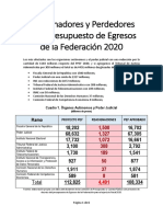 Los Ganadores y Perdedores en El Presupuesto de Egresos de La Federación 2020