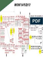 3 TARPS Process Map-Final18