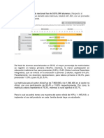 Información de Estudiantes Matriculados 2018 (Dane)