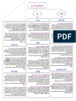 mjzoaa-alodha-albshri-1.pdf
