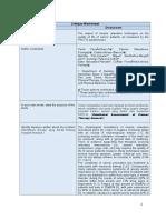 Critique Worksheet
