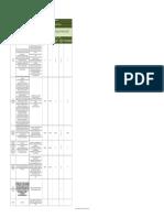 Formato desarrolladoJerarquizacion Unidad 3